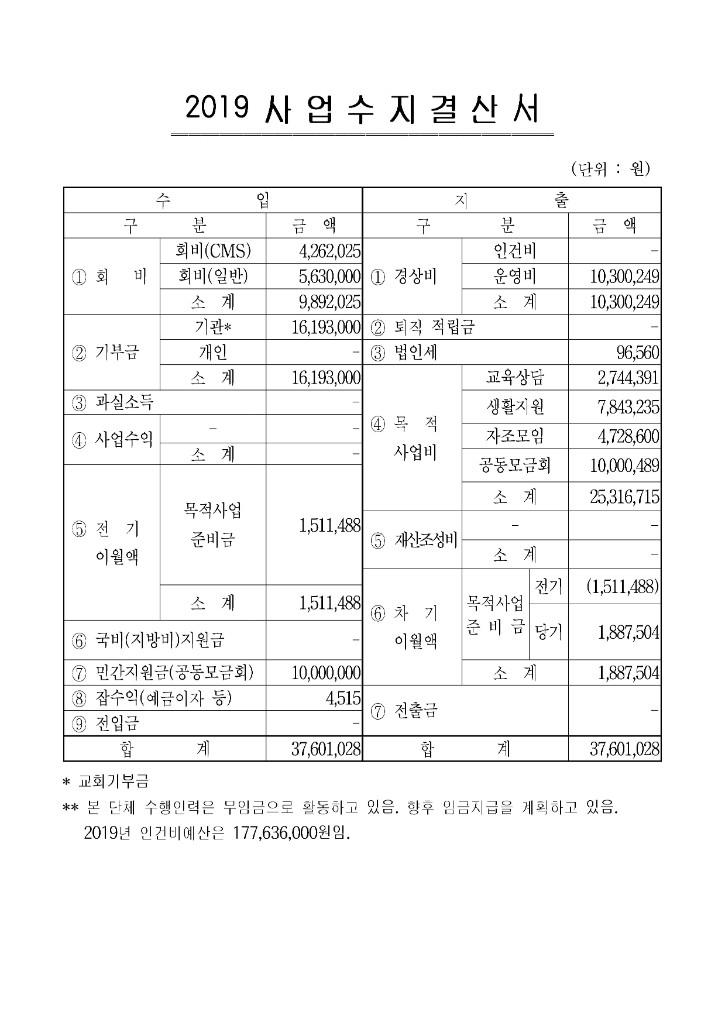 2019 결산서(인건비제외).jpg