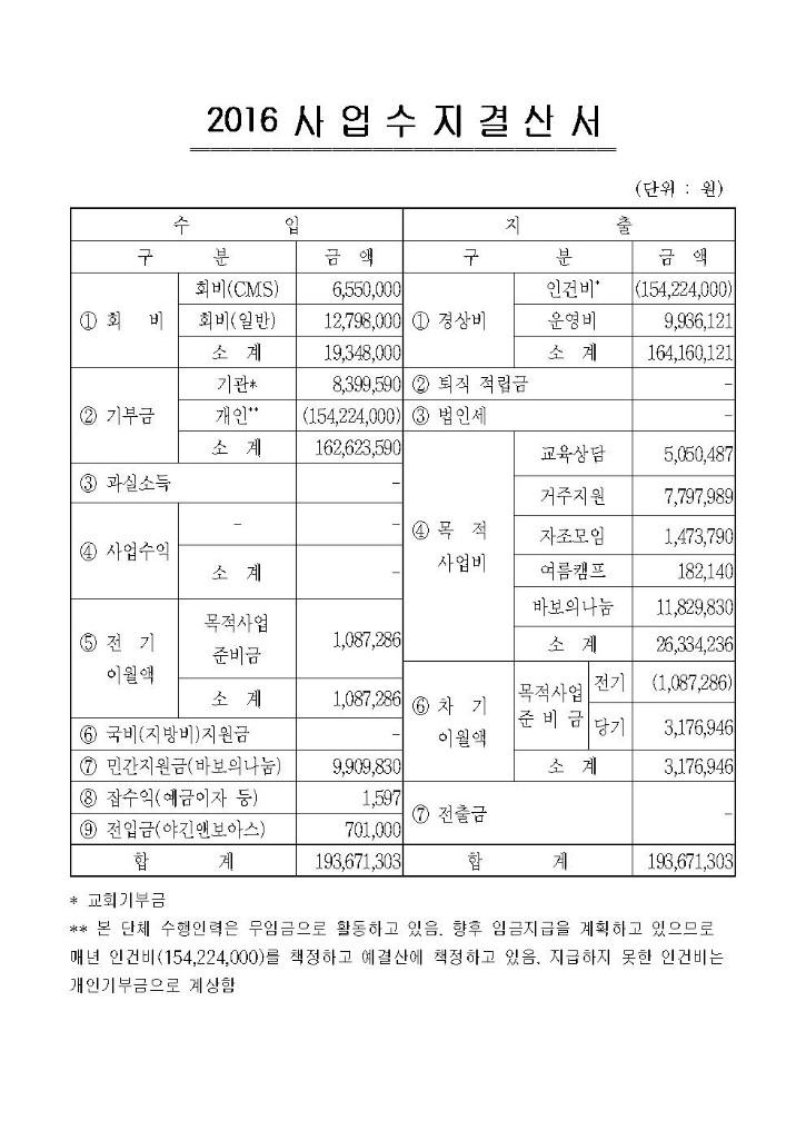 2016 결산서001.jpg