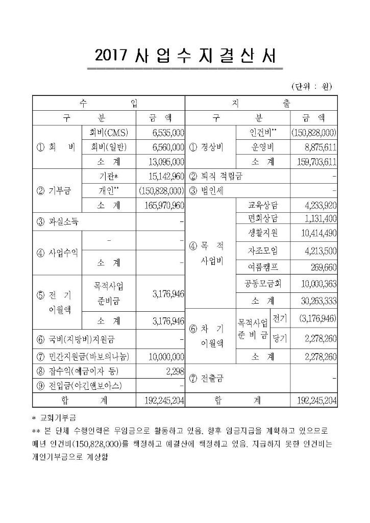 2017 결산서001.jpg